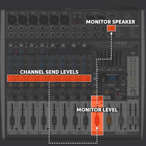 Gear Media Tech 1: Mixer Basics
