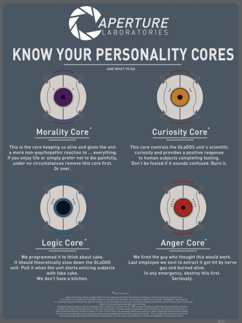 Know Your Aperture